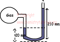how to read a manometer chemistry
