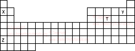 Periodic table exam2 and problem solutions online chemistry tutorials periodic table exam3 urtaz Gallery